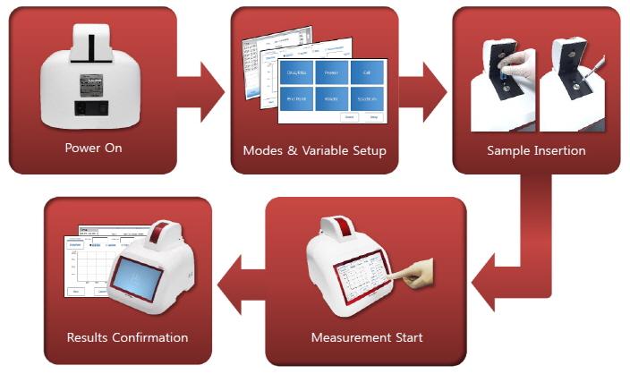크기변환_Website - Nabi - Protocol.jpg